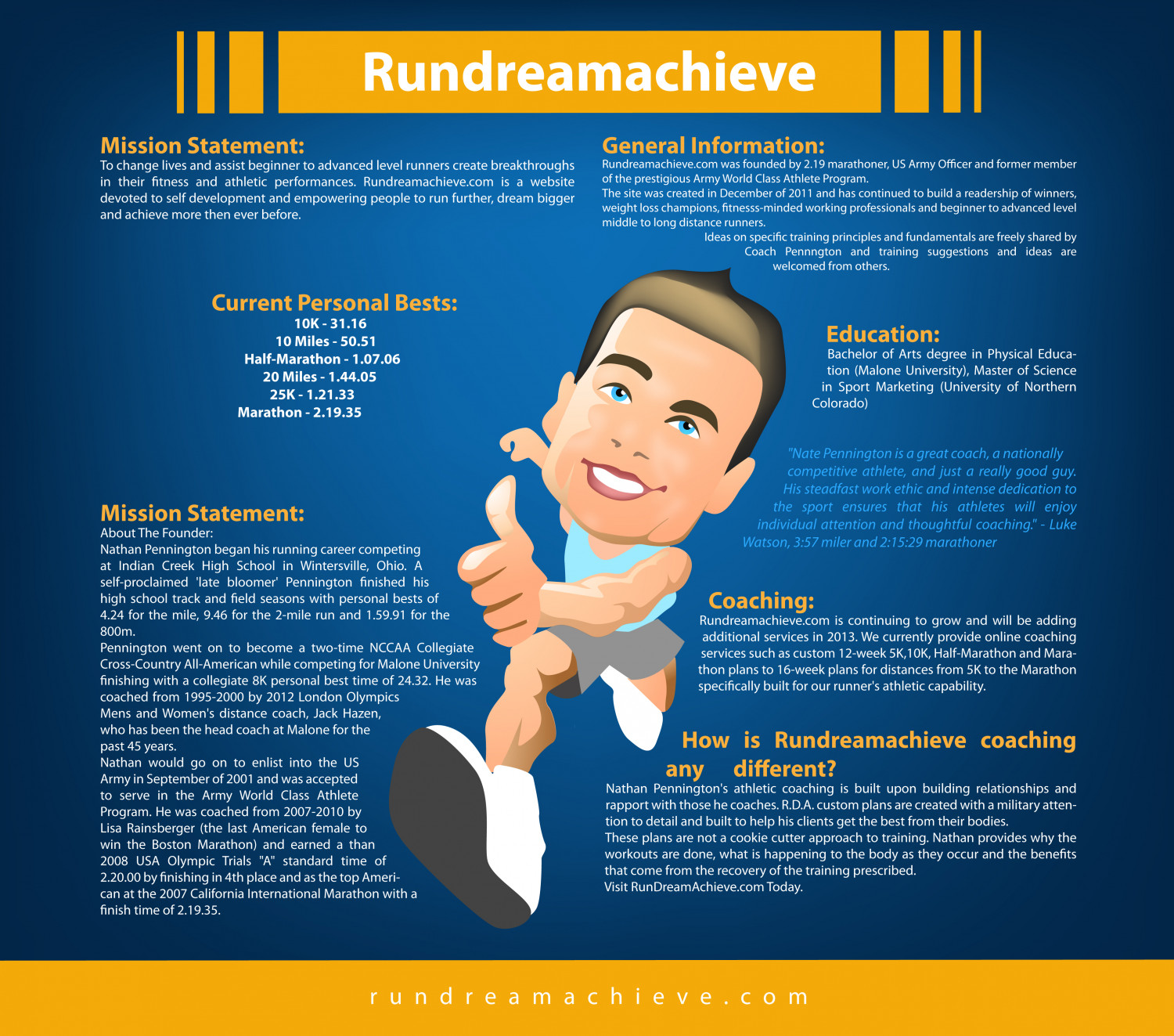 RunDreamAchieve Infographic