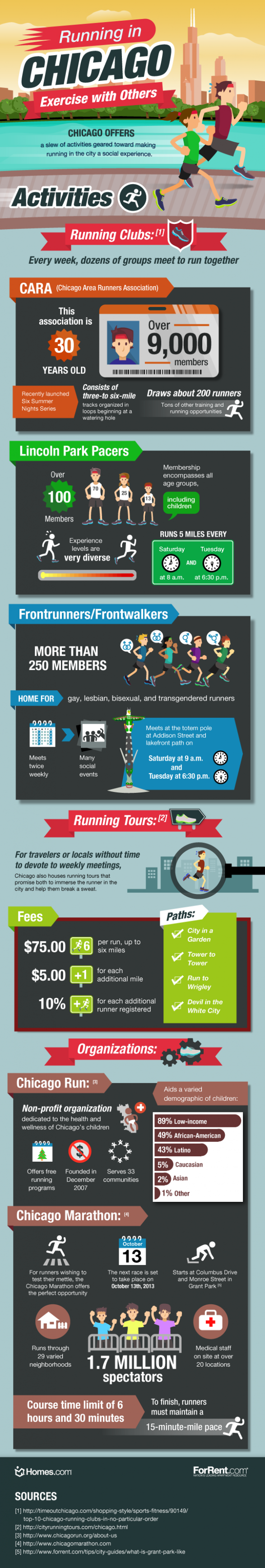 Running in Chicago � Exercising with Others