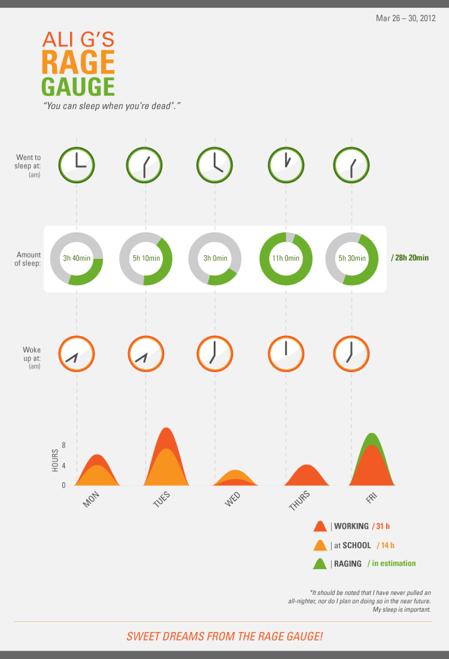 Running on Empty This Week Infographic