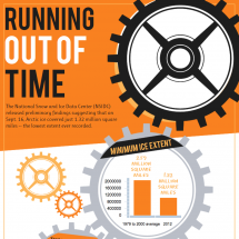 Humans Are Running Out Of Time Infographic