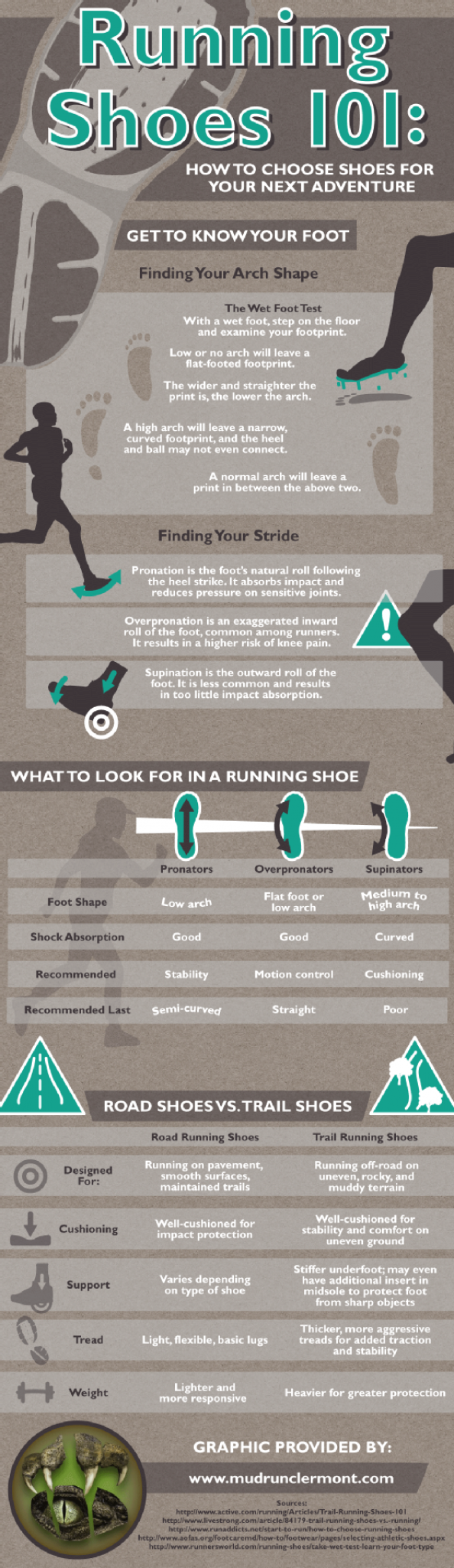 Running Shoes 101: How to Choose Shoes for Your Next Adventure Infographic