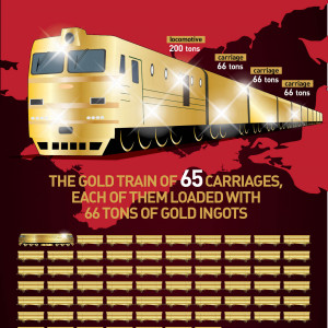 Russia Lost a Golden Train of 65 Carriages