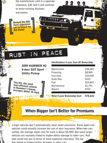 Rust in Peace Infographic