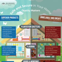 Safe and Secure in Your Home Infographic