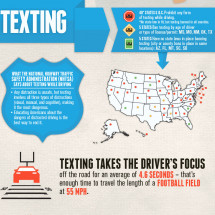 Safe Driving: Distracted Driving, Passenger Safety Tips, & State Laws Infographic