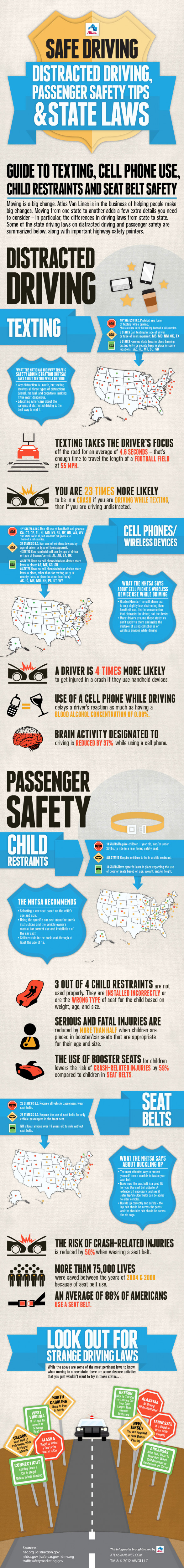 Safe Driving: Distracted Driving, Passenger Safety Tips, & State Laws