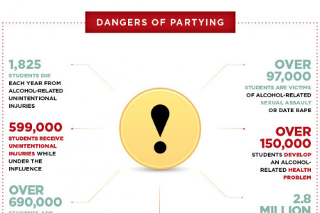 Safe Socializing on College Campuses Infographic
