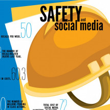 Safety and Social Media Infographic