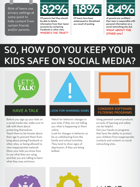 Safety First: Social Media and Securing your Kid's Safety Infographic