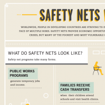 Safety Nets Work Infographic