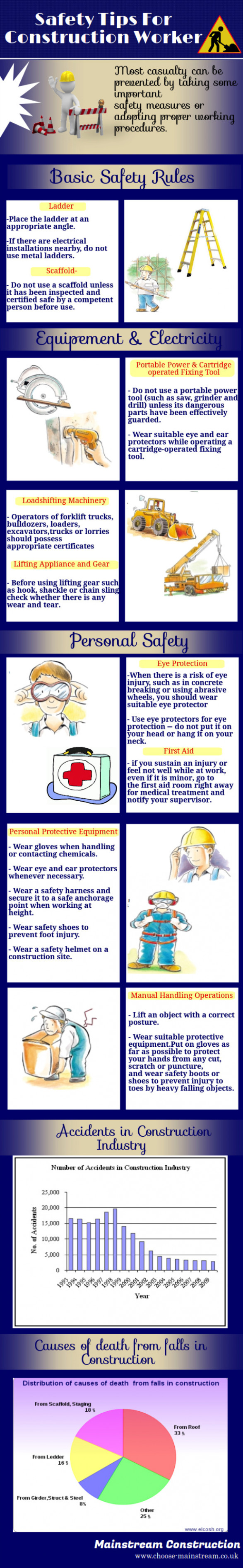 safety-tips-for-construction-worker