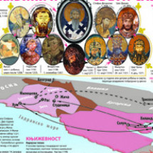 Saint Sava and Nemanjich Dynasty Infographic