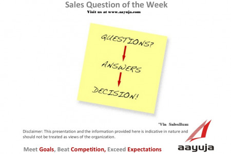 Sales Question of the Week Infographic