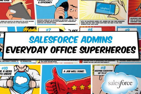 Salesforce Admins: Everyday Office Superheroes Infographic