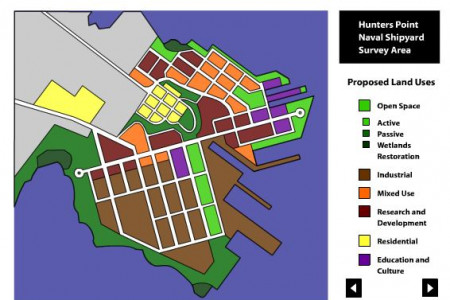 San Francisco Redevelopment Planning Visualization Infographic