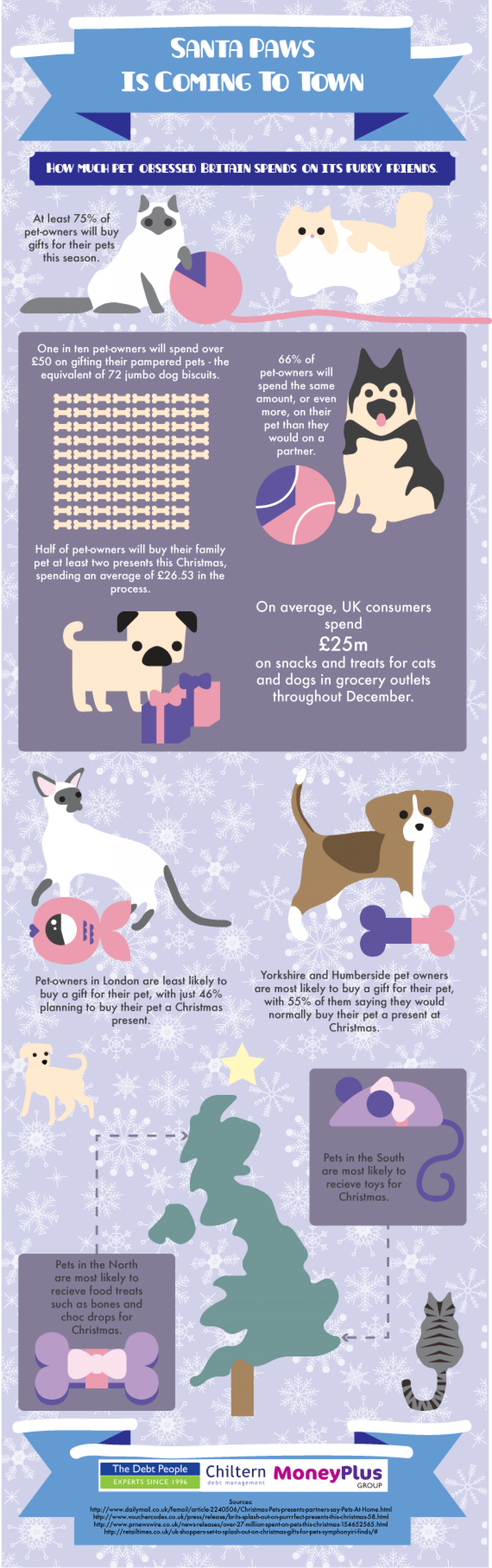 Santa Paws Is Coming To Town Infographic