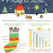 Santa's Lapland - If Children Ran Christmas  Infographic