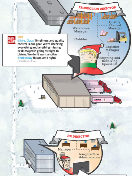 Santa's Workshop improves teamwork with cloud computing! Infographic