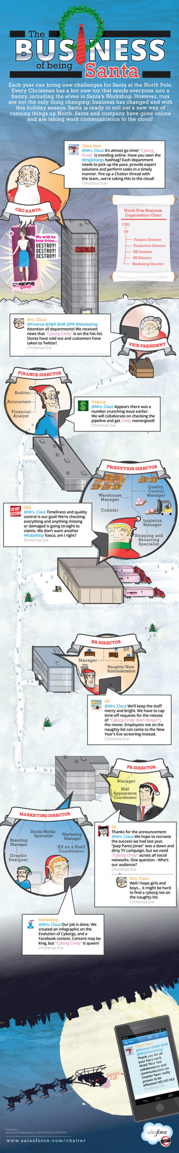 Santa&#039;s Workshop improves teamwork with cloud computing! Infographic