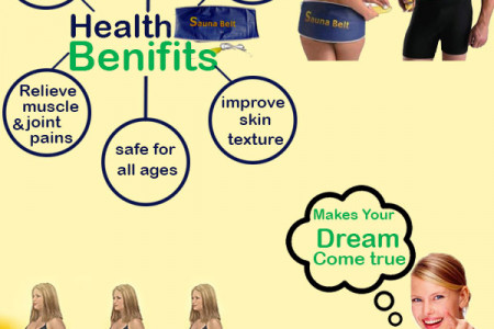 Sauna Belt Infographic