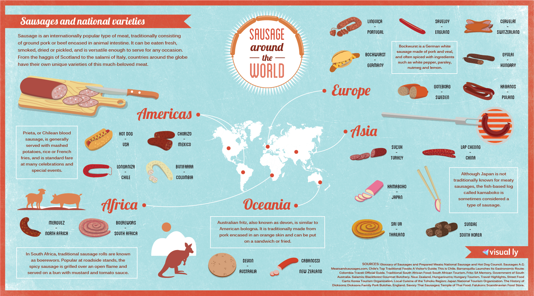 Sausages of the world - Different types of cuisines in the world ...