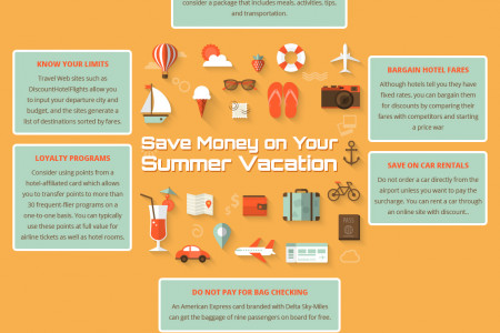 Save Money on Your Summer Vacation Infographic
