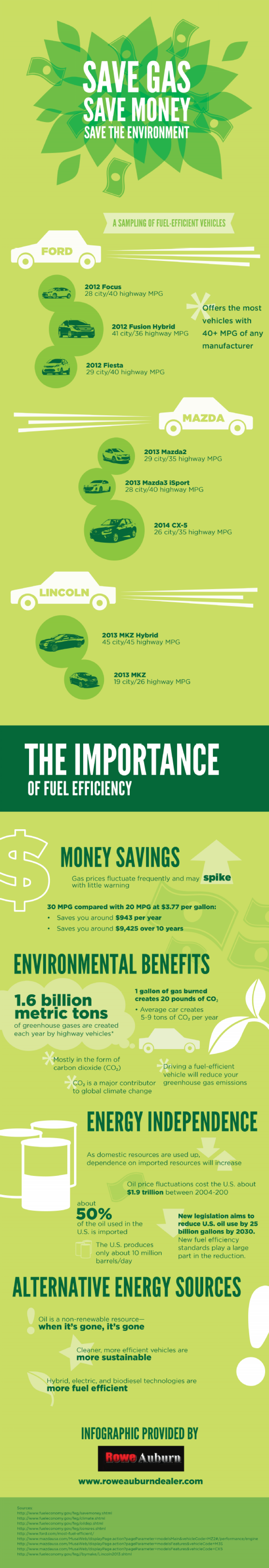 Save Money, Save Gas, Save the Enviornment Infographic