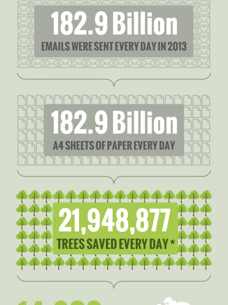 Save More Leaves With Email Marketing Infographic