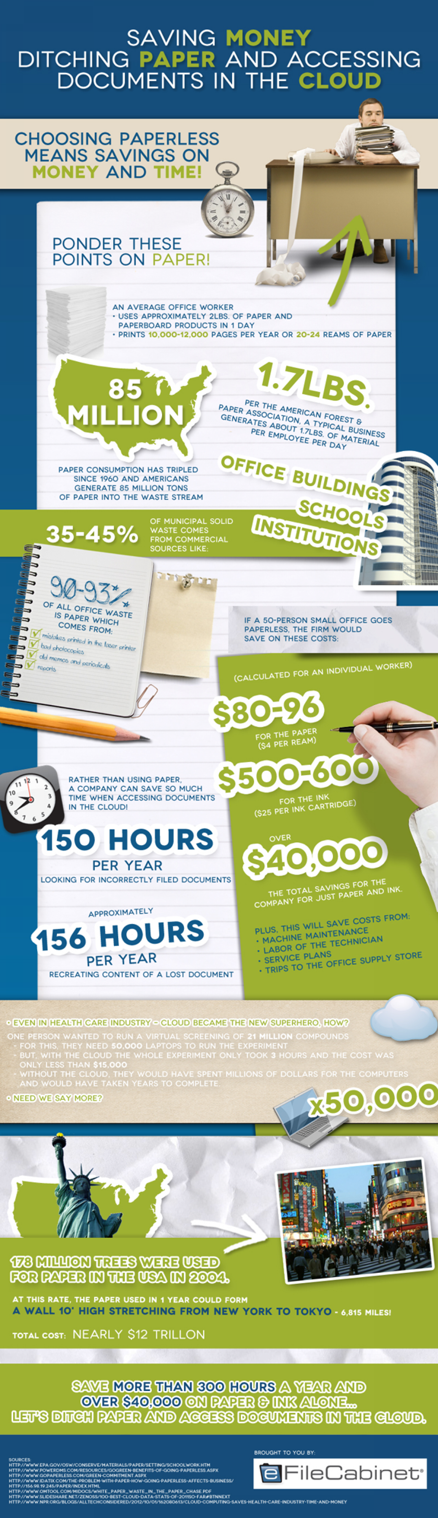 Save Time and Money Accessing Documents in the Cloud Infographic