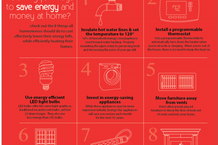 Saving Energy & Saving Money Infographic