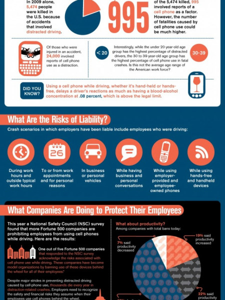 Saving Lives: One Employee At A Time Infographic