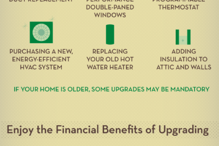 Saving Money on Your Air Conditioning Bill Infographic