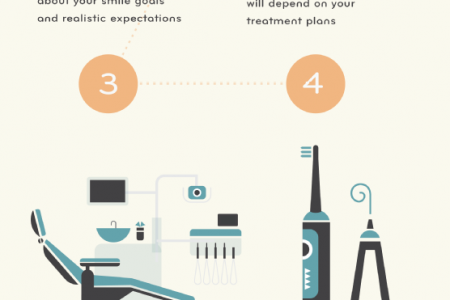 Saving Your Smile: Makeover Magic  Infographic