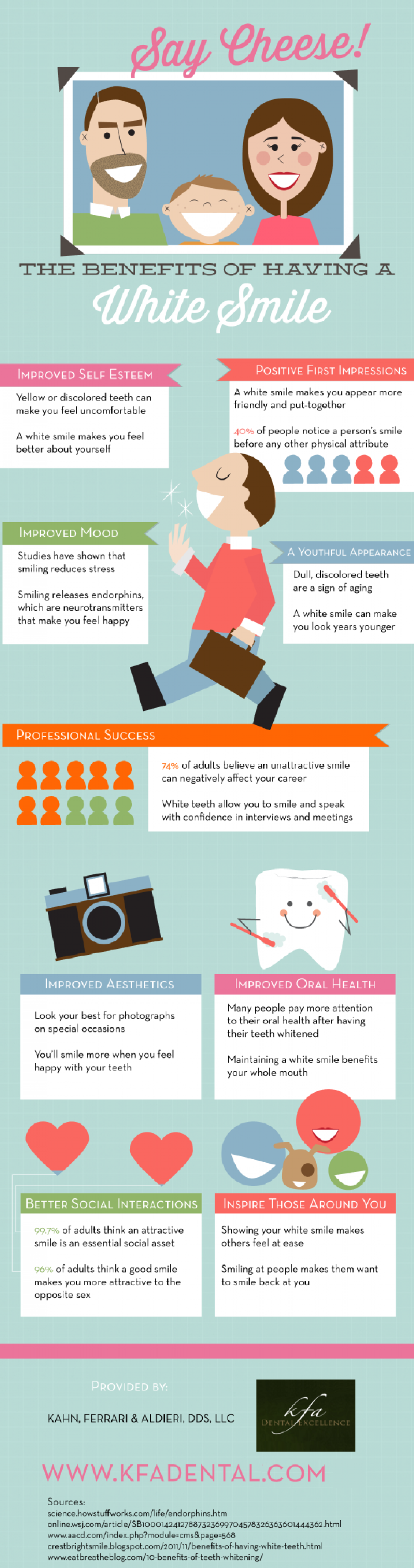 Say Cheese! The Benefits of Having a White Smile Infographic