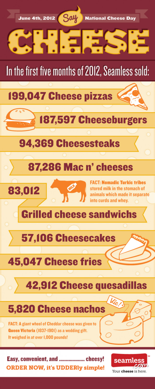 Say Cheese! Infographic
