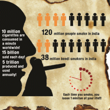 Say no to Tobacco, live a healthy life  Infographic