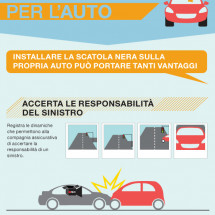 Scatola nera per l'auto: i possibili vantaggi Infographic