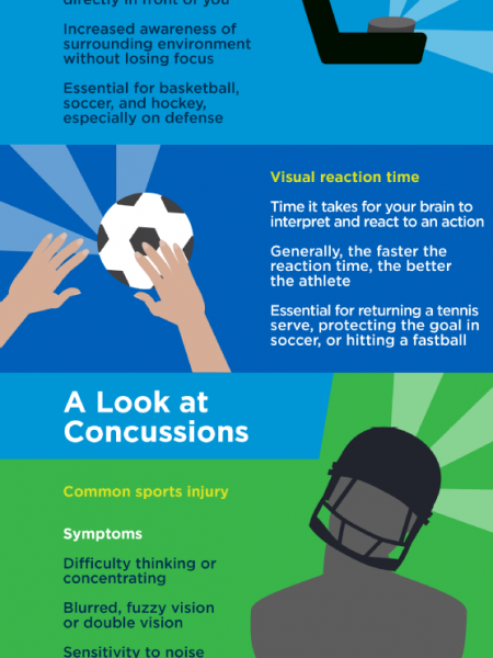 Schaeffer Eye Center  Infographic