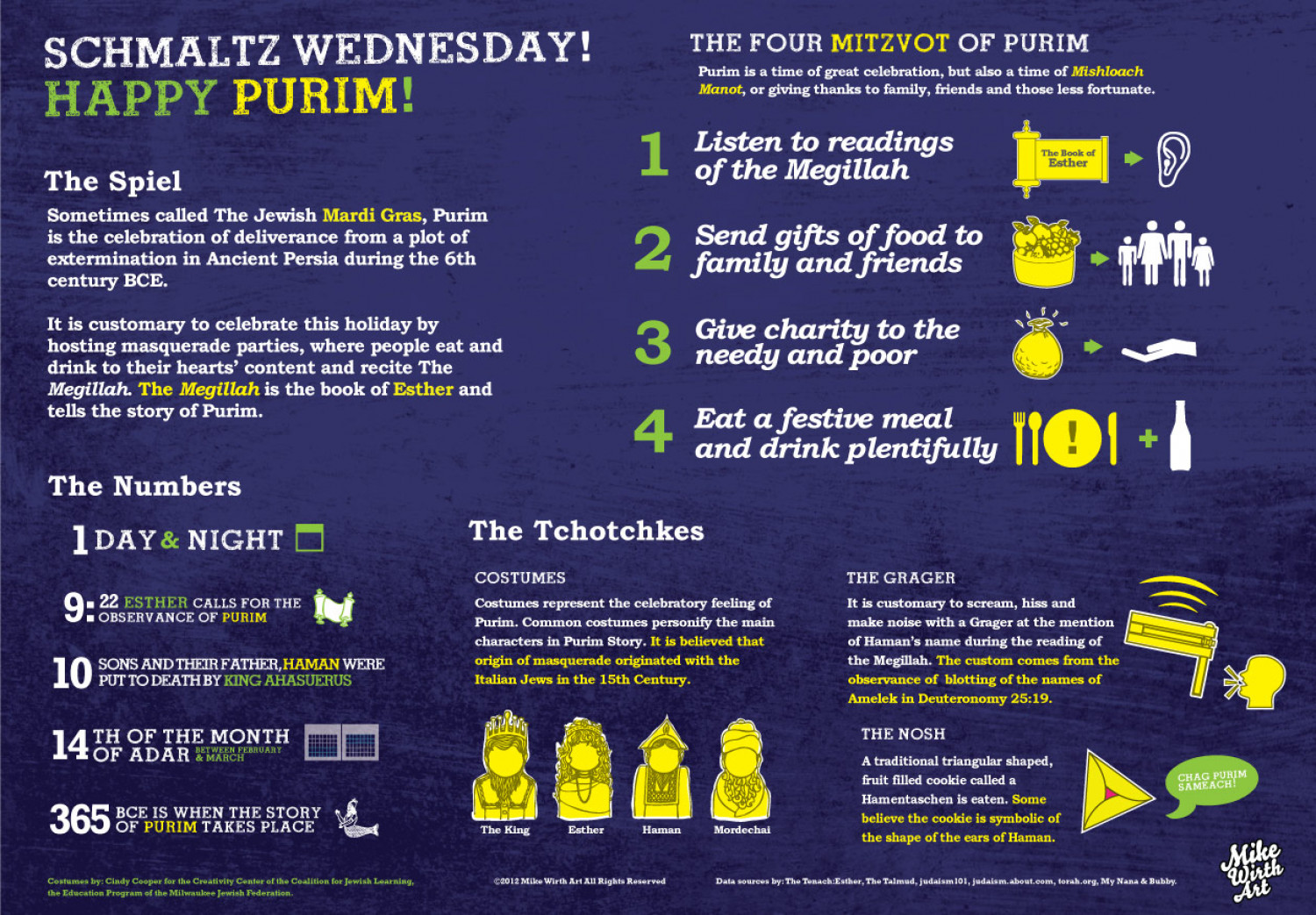 Schmaltz Wednesday: Purim Explained Infographic