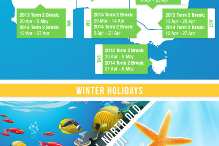 School Holidays Travel Guide Infographic