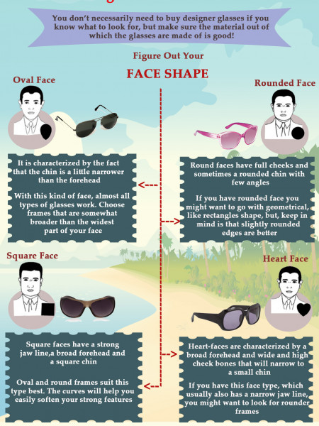 Choose The Best Prescription Sunglasses For Your Face Infographic