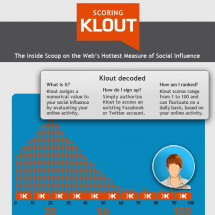 Scoring Klout: The Inside Scoop Infographic