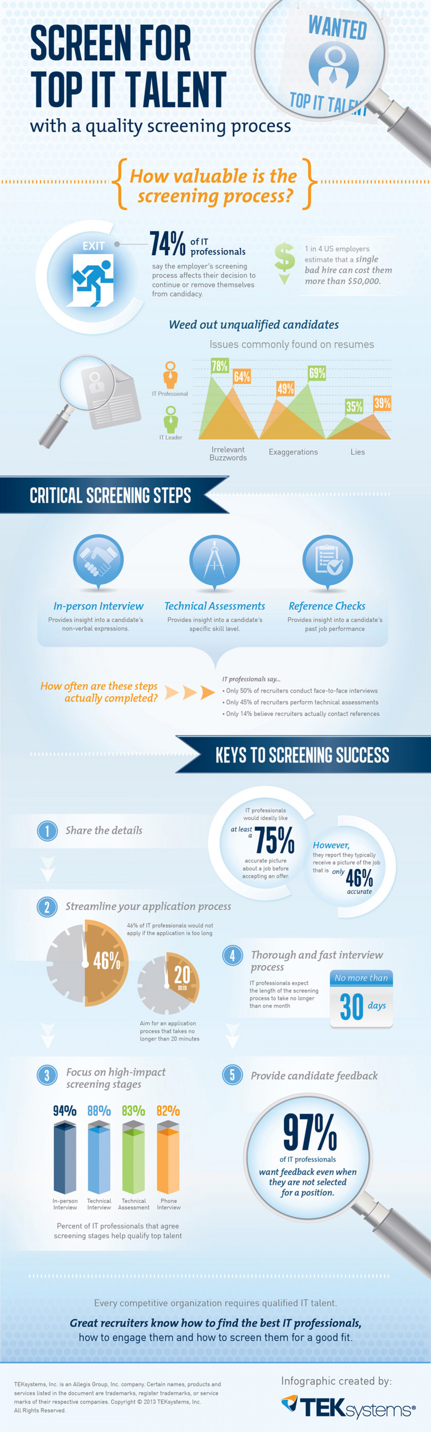 Screen for Top IT Talent Infographic