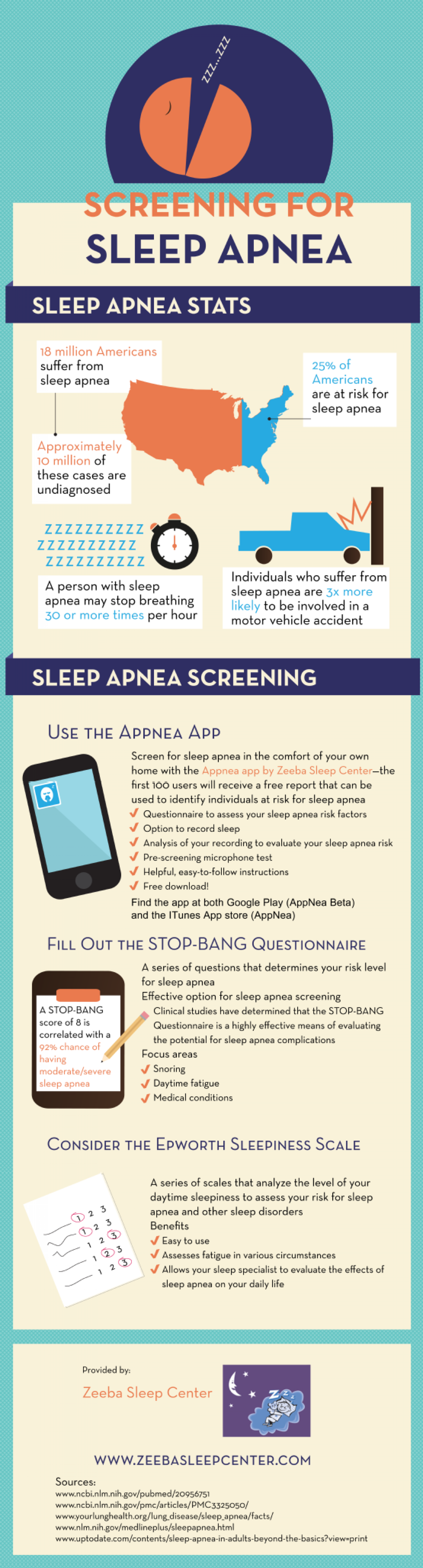 Screening for Sleep Apnea Infographic