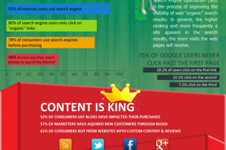Search Engine Optimization: An Approach on How Search Engine Works Infographic