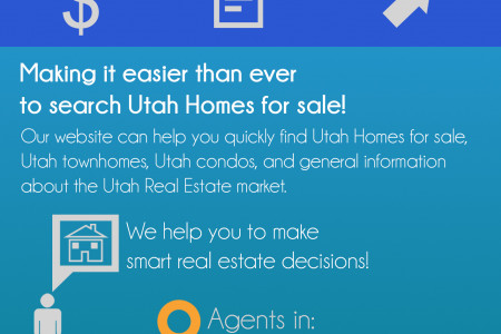 Search Homes For Sale In Utah Infographic