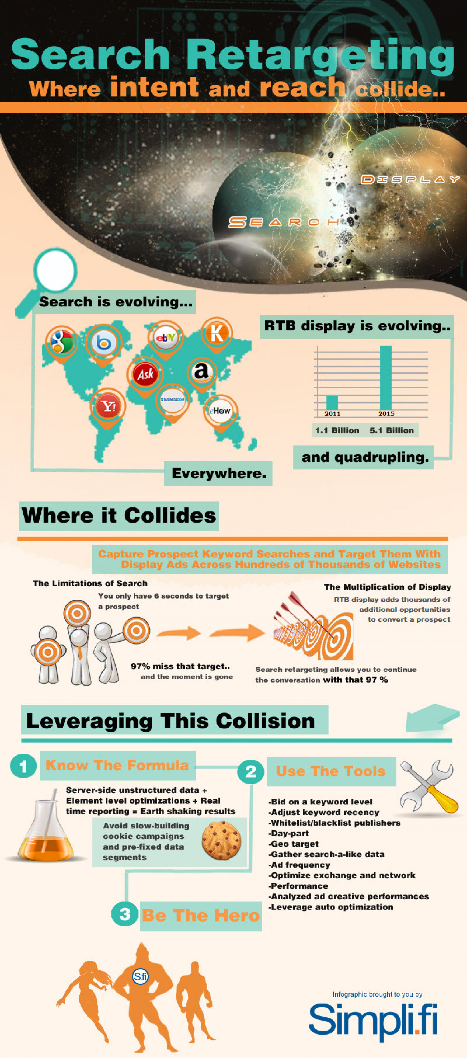 Search Retargeting Infographic