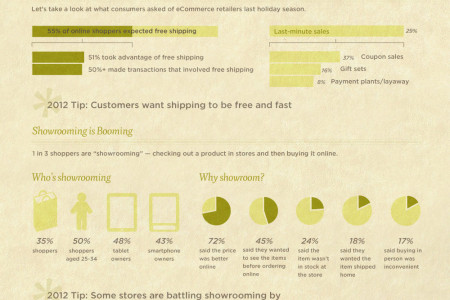 Seasonal Shopping Goes Digital Infographic