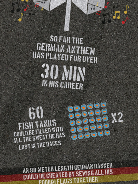 Sebastian Vettel 4-time World Champion Infographic