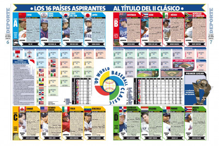Second World Baseball Classic 2009 Infographic